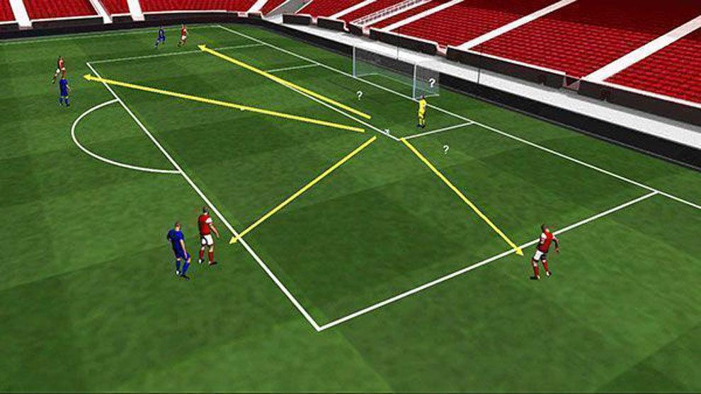 ¿Fin a una de las reglas más tediosas del fútbol?